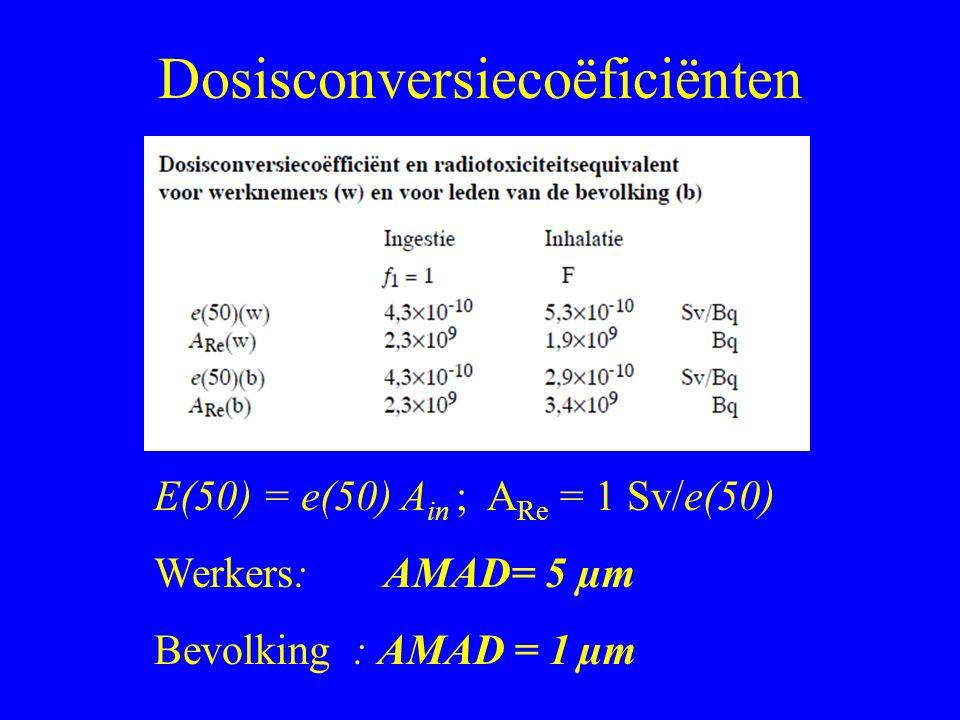 Dosisconversiecoëficiënten E(50) = e(50) A in ; A Re = 1 Sv/e(50) Werkers: AMAD= 5 µm Bevolking : AMAD = 1 µm