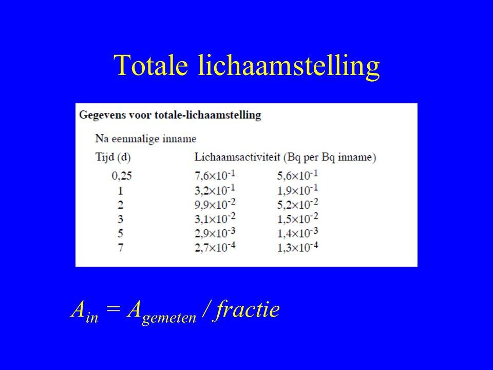 Totale lichaamstelling A in = A gemeten / fractie