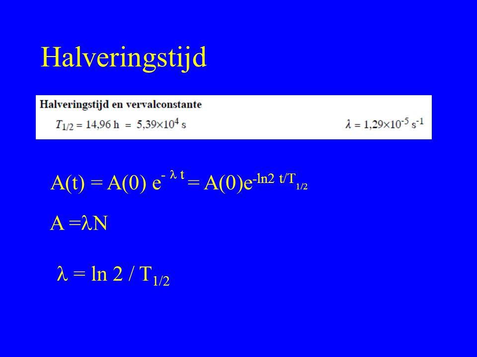 Halveringstijd A(t) = A(0) e - t = A(0)e -ln2 t/T 1/2 A = N = ln 2 / T 1/2