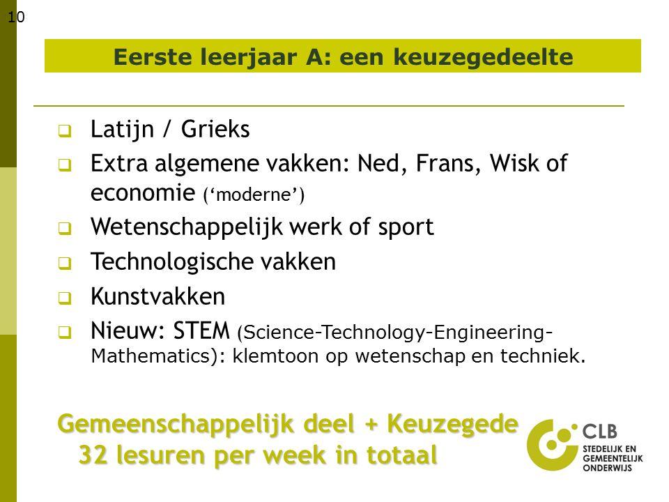 10 Eerste leerjaar A: een keuzegedeelte  Latijn / Grieks  Extra algemene vakken: Ned, Frans, Wisk of economie ('moderne')  Wetenschappelijk werk of