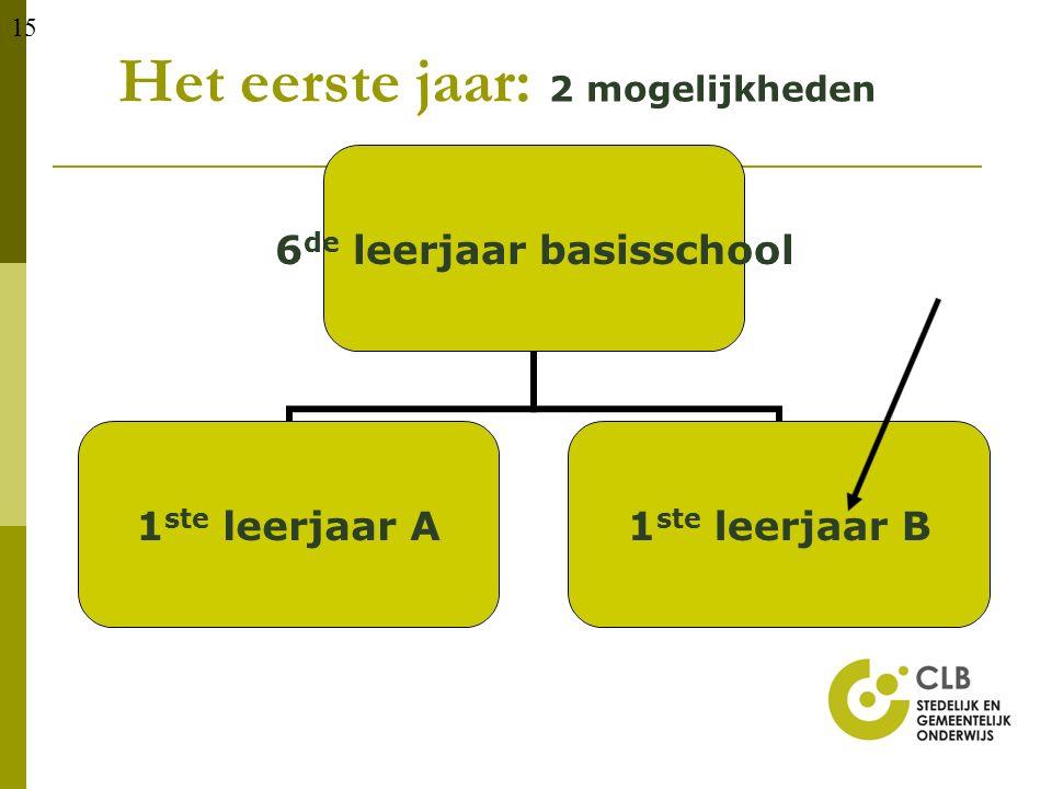 15 6 de leerjaar basisschool 1 ste leerjaar A 1 ste leerjaar B Het eerste jaar: 2 mogelijkheden