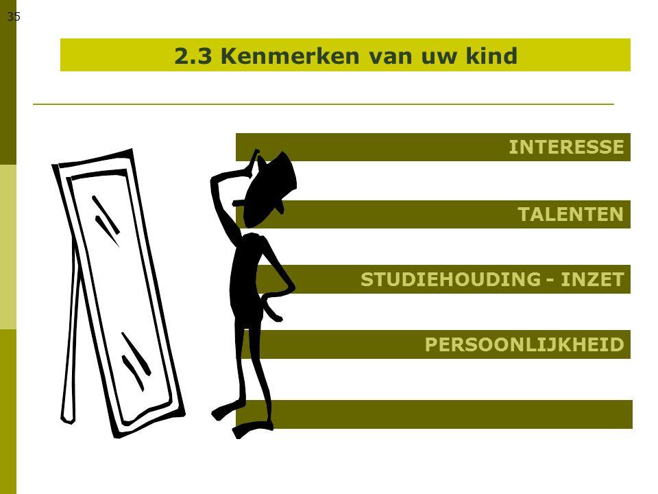 35 2.3 Kenmerken van uw kind INTERESSE TALENTEN STUDIEHOUDING - INZET PERSOONLIJKHEID
