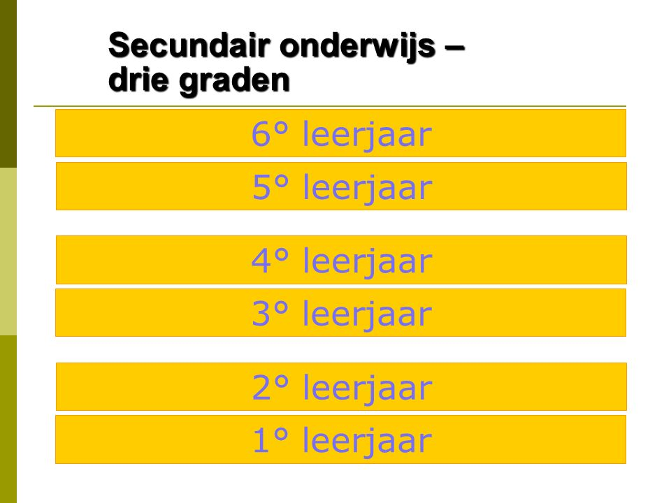 Secundair onderwijs – drie graden 6° leerjaar 5° leerjaar 4° leerjaar 3° leerjaar 2° leerjaar 1° leerjaar