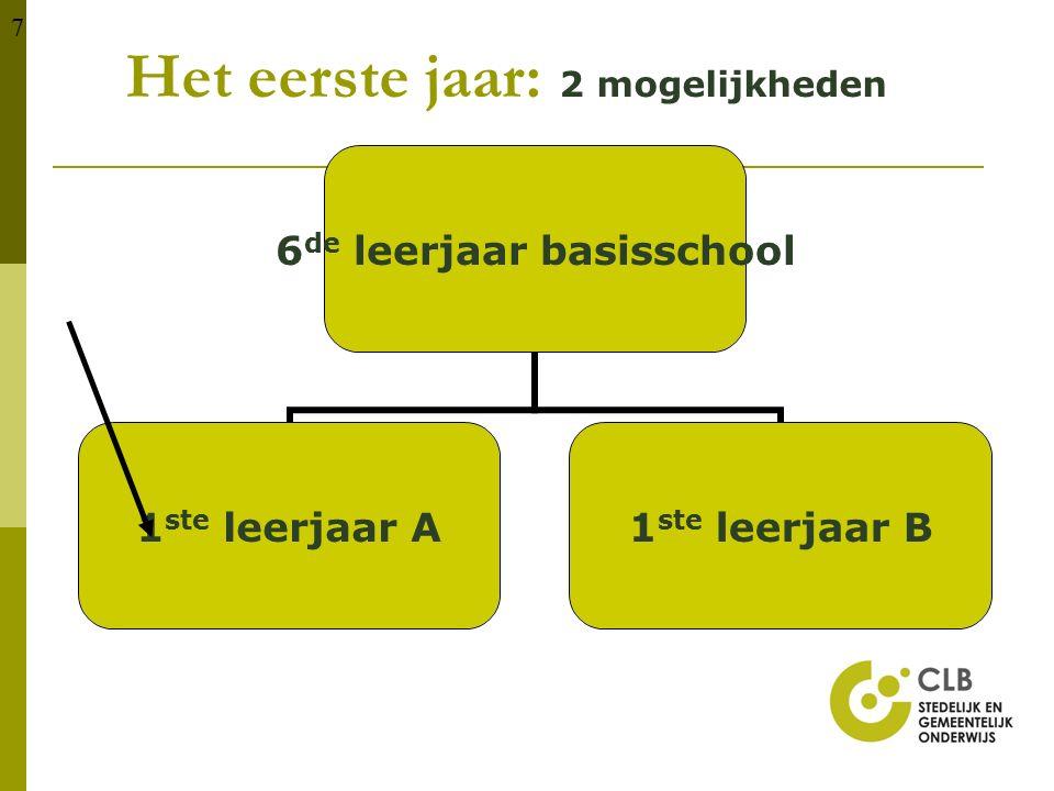 7 6 de leerjaar basisschool 1 ste leerjaar A 1 ste leerjaar B Het eerste jaar: 2 mogelijkheden