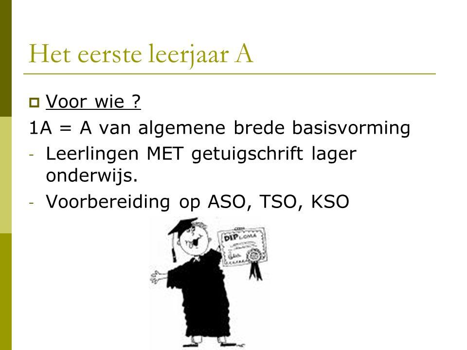 Het eerste leerjaar A  Voor wie ? 1A = A van algemene brede basisvorming - Leerlingen MET getuigschrift lager onderwijs. - Voorbereiding op ASO, TSO,