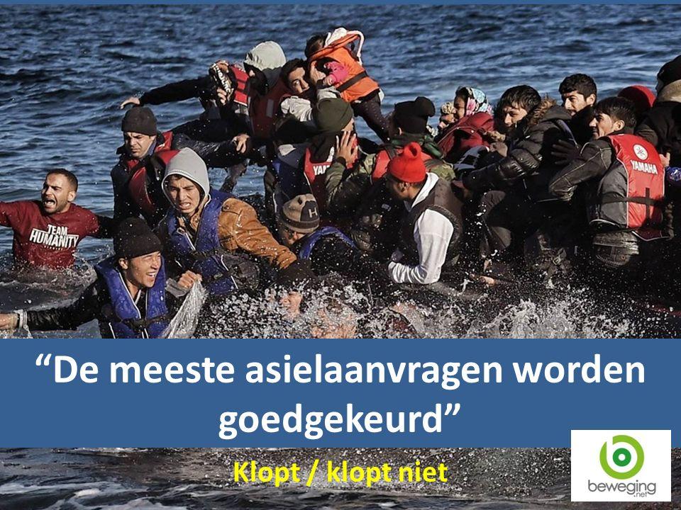 De meeste asielaanvragen worden goedgekeurd Klopt / klopt niet