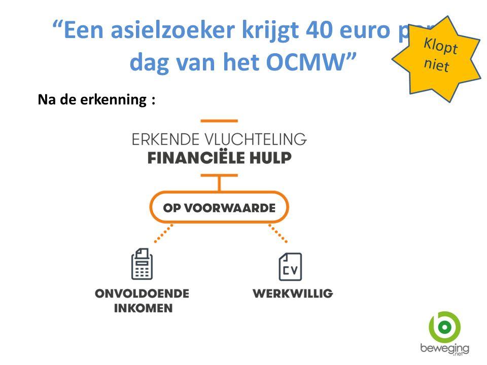 """""""Een asielzoeker krijgt 40 euro per dag van het OCMW"""" Na de erkenning : Klopt niet"""