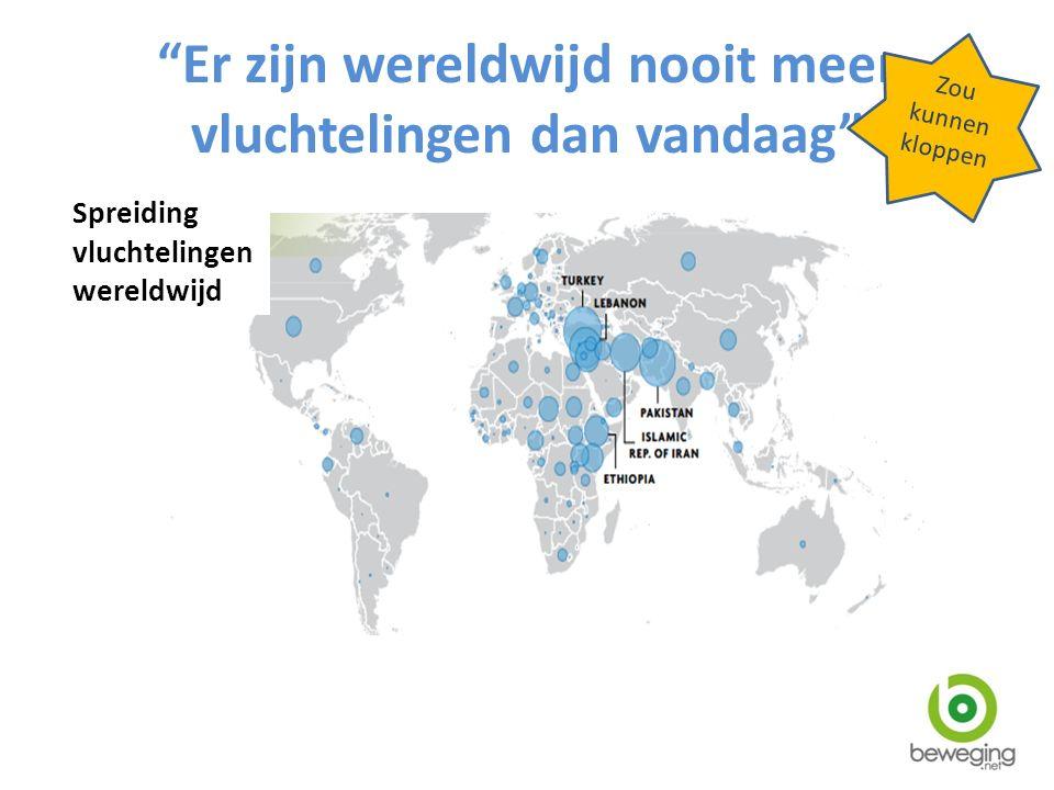 Spreiding vluchtelingen wereldwijd Er zijn wereldwijd nooit meer vluchtelingen dan vandaag Zou kunnen kloppen
