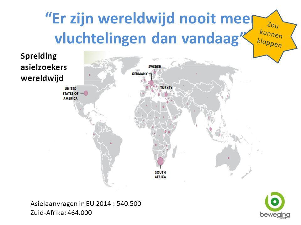 """Asielaanvragen in EU 2014 : 540.500 Zuid-Afrika: 464.000 Spreiding asielzoekers wereldwijd """"Er zijn wereldwijd nooit meer vluchtelingen dan vandaag"""" Z"""