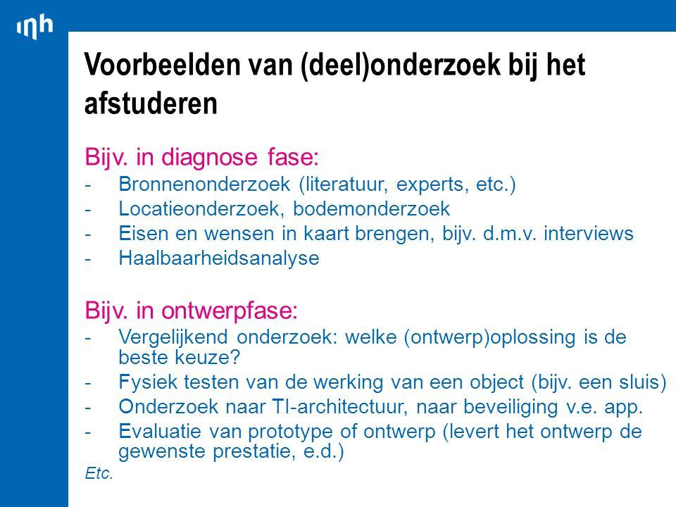 Voorbeelden van (deel)onderzoek bij het afstuderen Bijv. in diagnose fase: -Bronnenonderzoek (literatuur, experts, etc.) -Locatieonderzoek, bodemonder