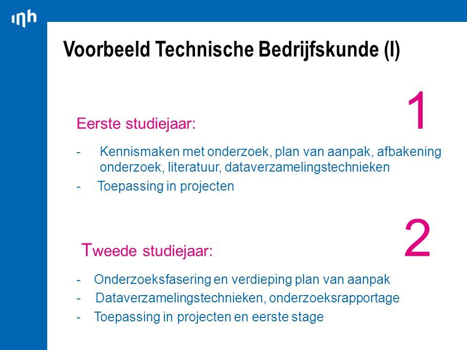 Voorbeeld Technische Bedrijfskunde (I) Eerste studiejaar: 1 -Kennismaken met onderzoek, plan van aanpak, afbakening onderzoek, literatuur, dataverzame