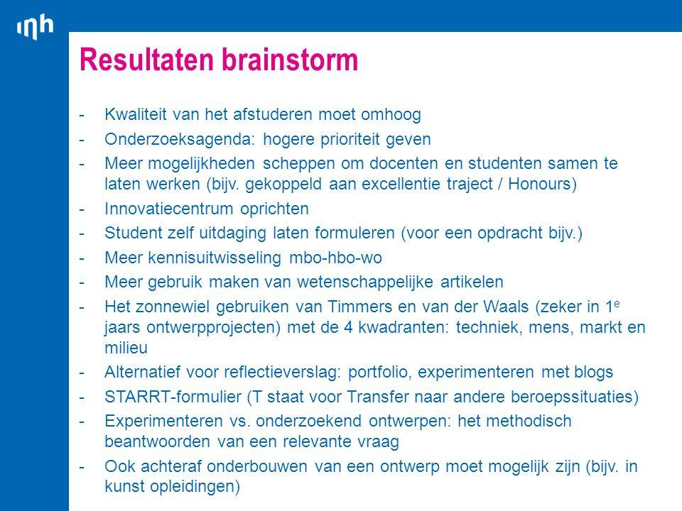 Resultaten brainstorm -Kwaliteit van het afstuderen moet omhoog -Onderzoeksagenda: hogere prioriteit geven -Meer mogelijkheden scheppen om docenten en