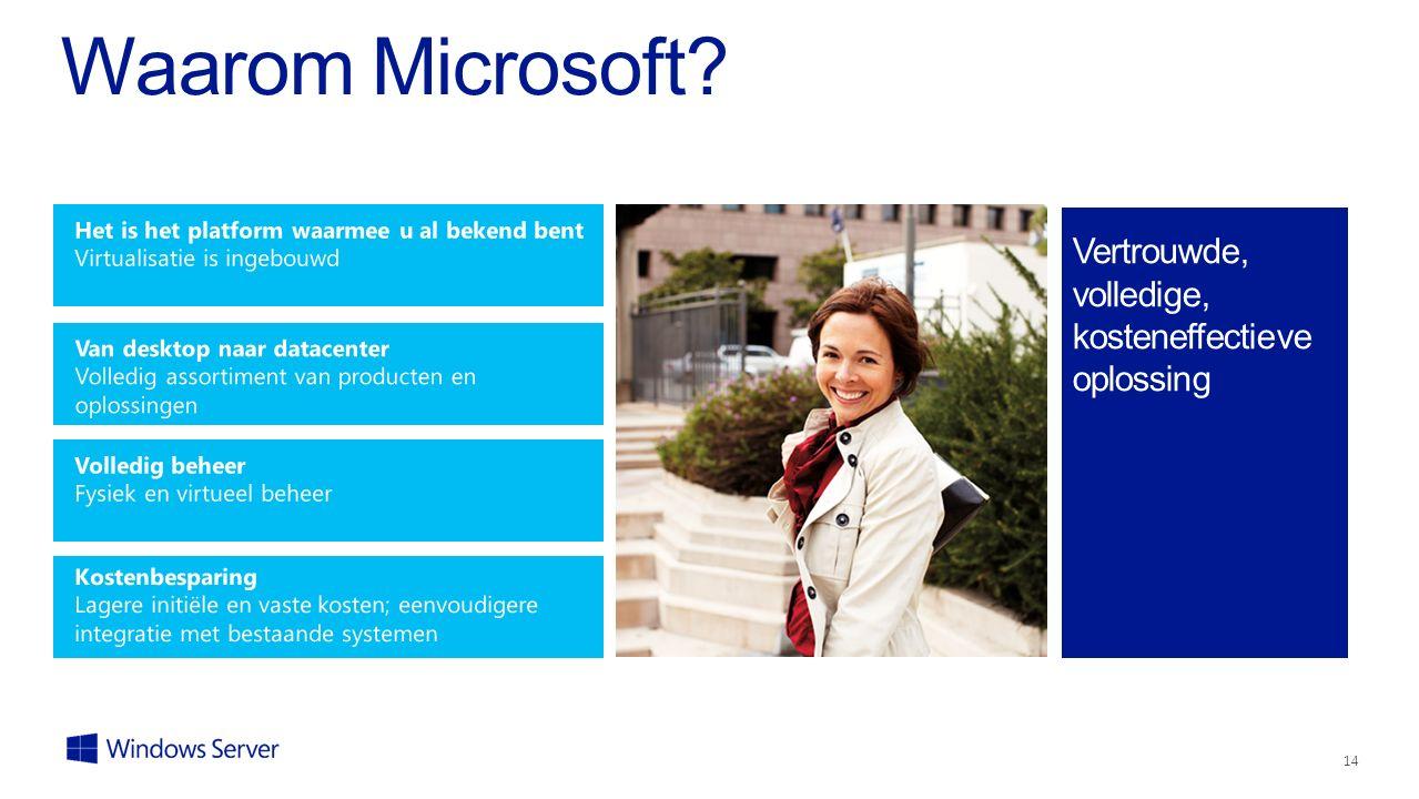 Waarom Microsoft Vertrouwde, volledige, kosteneffectieve oplossing 14
