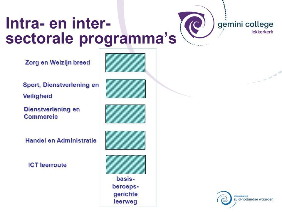 Intra- en inter- sectorale programma's Zorg en Welzijn breed Zorg en Welzijn breed Sport, Dienstverlening en Sport, Dienstverlening en Veiligheid Veiligheid Dienstverlening en Commercie Handel en Administratie Handel en Administratie basis-beroeps-gerichteleerweg ICT leerroute