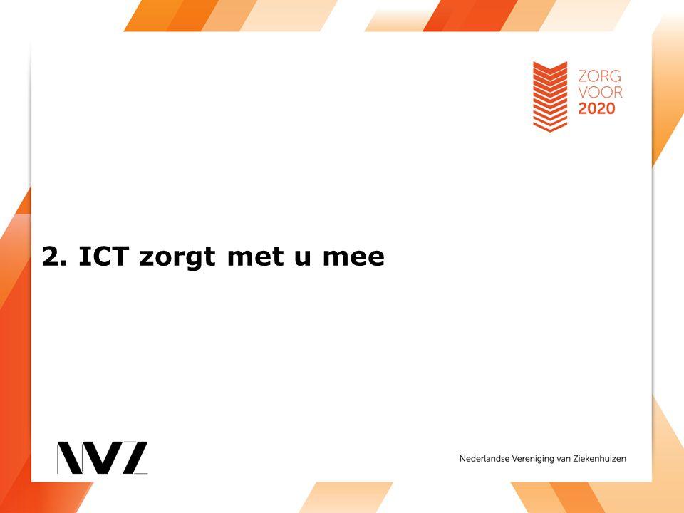 2. ICT zorgt met u mee