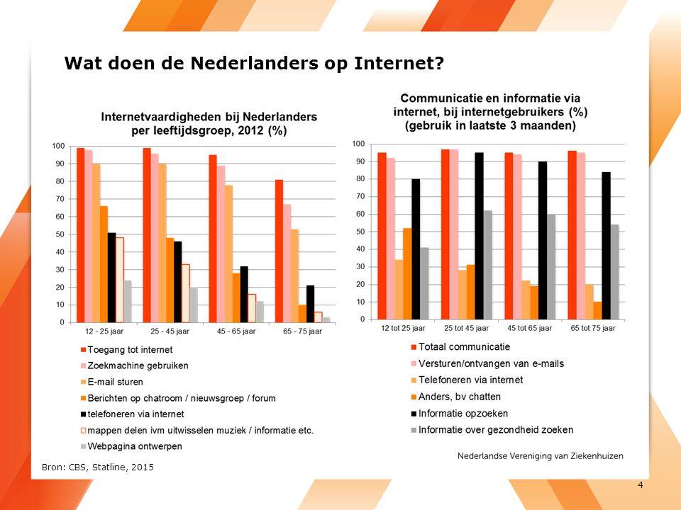 Wat doen de Nederlanders op Internet Bron: CBS, Statline, 2015 4
