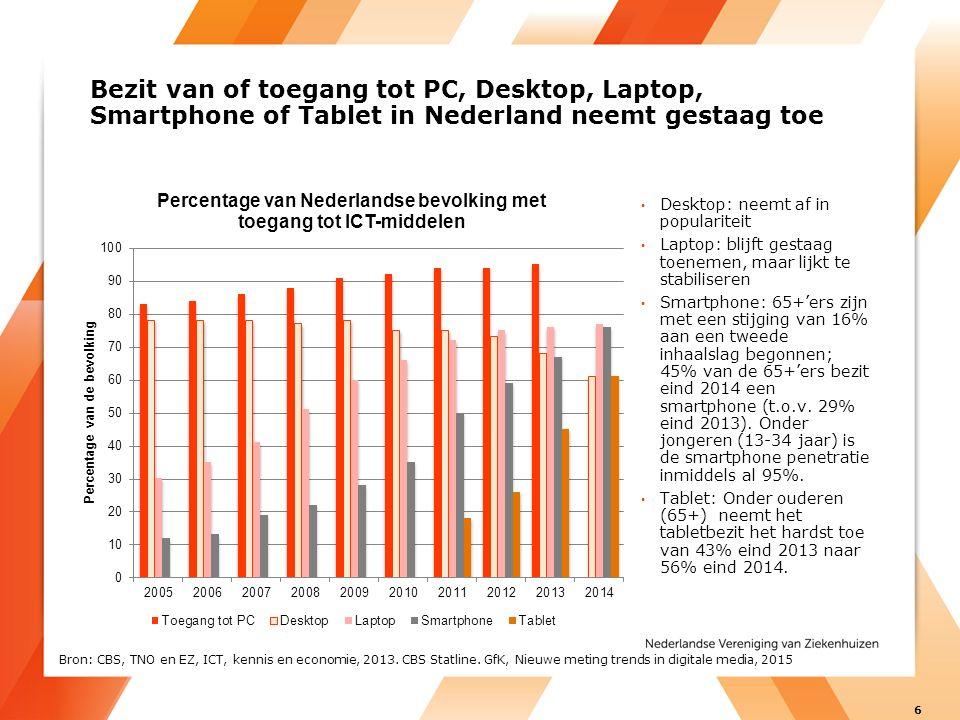 Bezit van of toegang tot PC, Desktop, Laptop, Smartphone of Tablet in Nederland neemt gestaag toe Desktop: neemt af in populariteit Laptop: blijft gestaag toenemen, maar lijkt te stabiliseren Smartphone: 65+'ers zijn met een stijging van 16% aan een tweede inhaalslag begonnen; 45% van de 65+'ers bezit eind 2014 een smartphone (t.o.v.