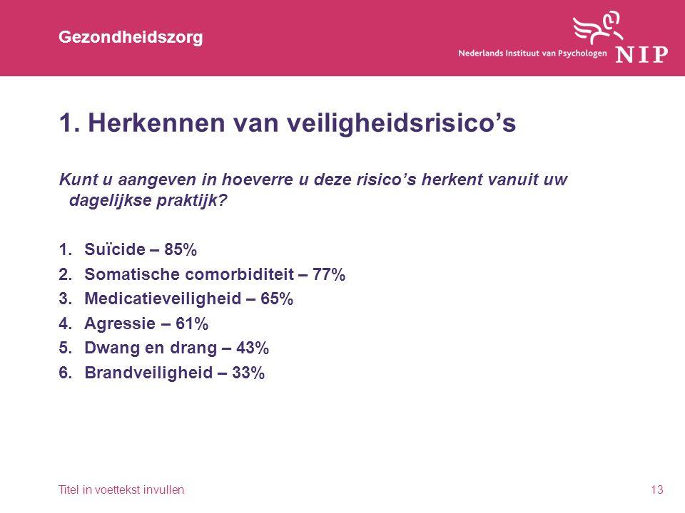 Gezondheidszorg 1. Herkennen van veiligheidsrisico's Kunt u aangeven in hoeverre u deze risico's herkent vanuit uw dagelijkse praktijk? 1.Suïcide – 85