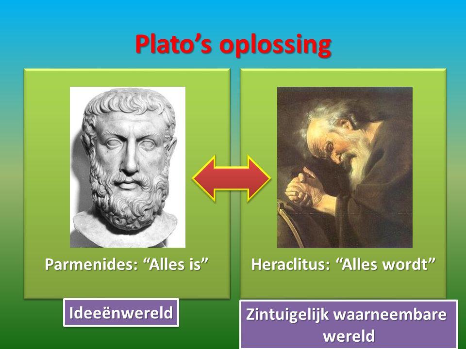 Plato's oplossing Parmenides: Alles is Heraclitus: Alles wordt IdeeënwereldIdeeënwereld Zintuigelijk waarneembare wereld wereld