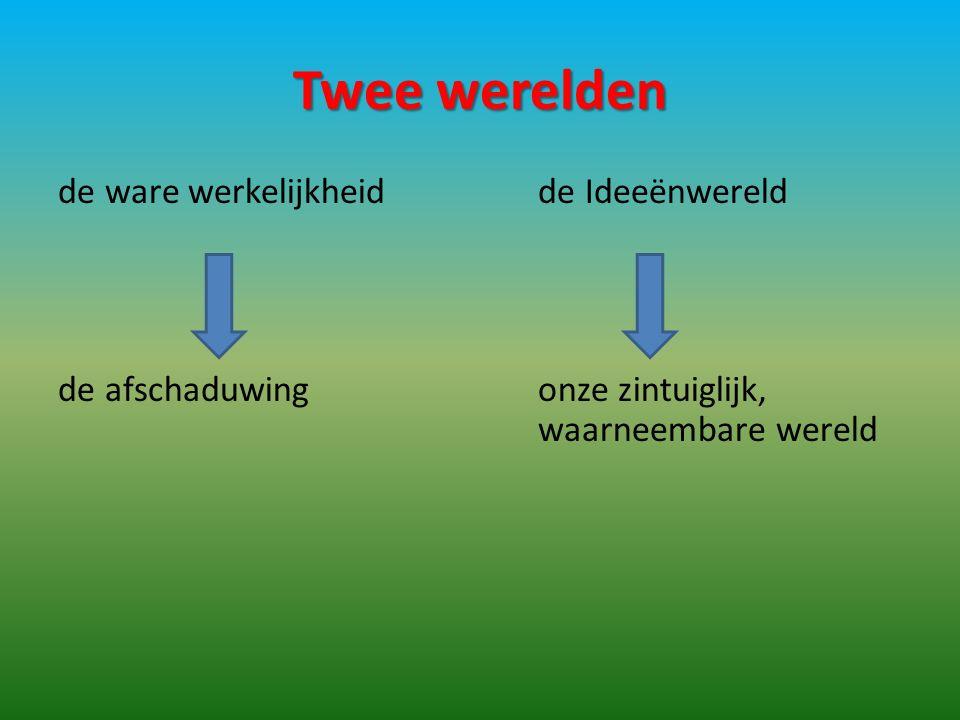 Twee werelden de ware werkelijkheid de Ideeënwereld de afschaduwingonze zintuiglijk, waarneembare wereld