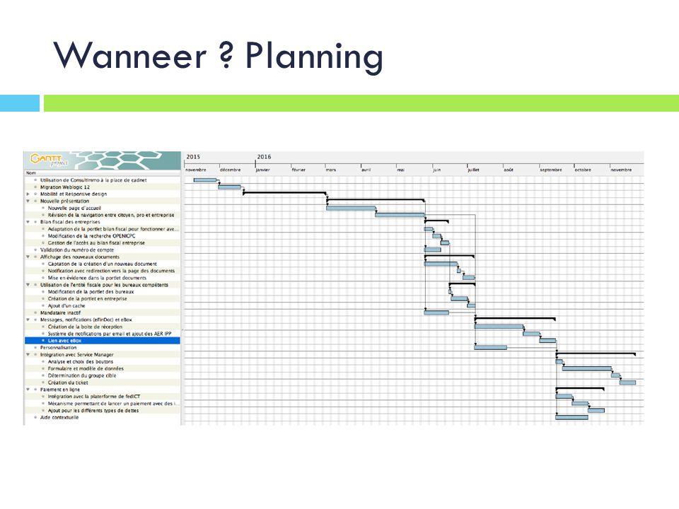 Wanneer Planning