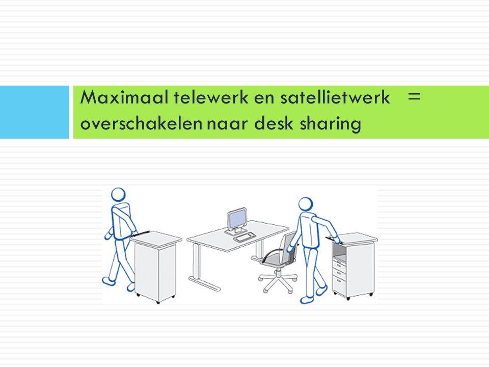 Maximaal telewerk en satellietwerk = overschakelen naar desk sharing
