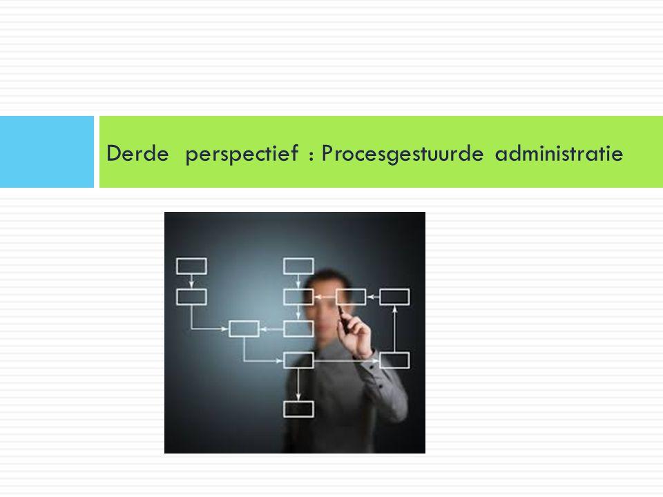 Derde perspectief : Procesgestuurde administratie