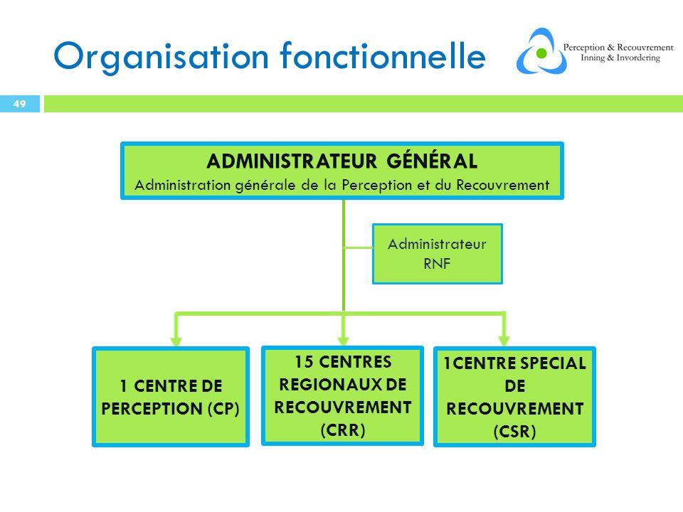 Organisation fonctionnelle 49 Administrateur RNF ADMINISTRATEUR GÉNÉRAL Administration générale de la Perception et du Recouvrement 1 CENTRE DE PERCEPTION (CP) 15 CENTRES REGIONAUX DE RECOUVREMENT (CRR) 1CENTRE SPECIAL DE RECOUVREMENT (CSR)
