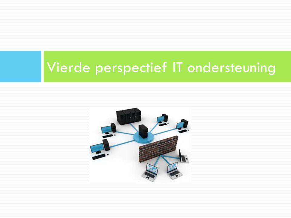 Vierde perspectief IT ondersteuning