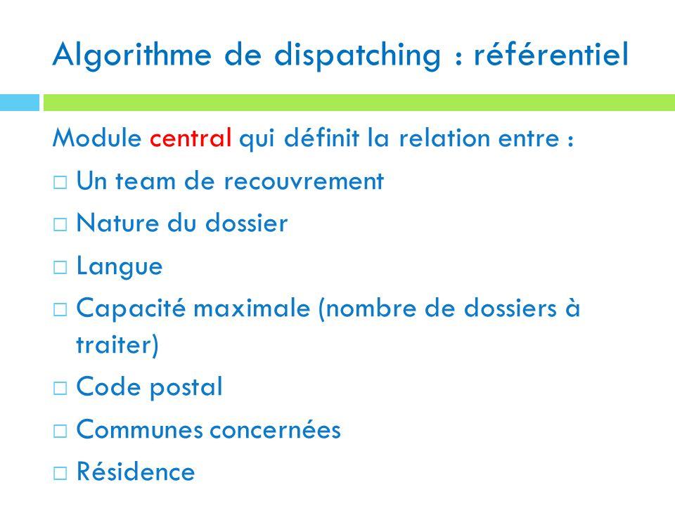 Algorithme de dispatching : référentiel Module central qui définit la relation entre :  Un team de recouvrement  Nature du dossier  Langue  Capacité maximale (nombre de dossiers à traiter)  Code postal  Communes concernées  Résidence
