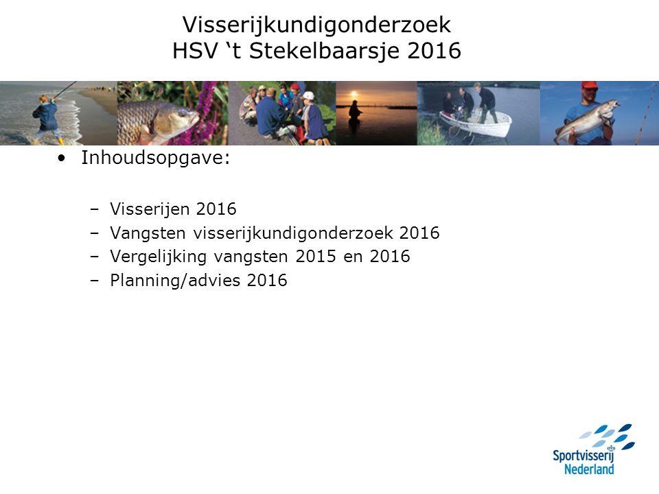 Visserijkundigonderzoek HSV 't Stekelbaarsje 2016 Inhoudsopgave: –Visserijen 2016 –Vangsten visserijkundigonderzoek 2016 –Vergelijking vangsten 2015 en 2016 –Planning/advies 2016