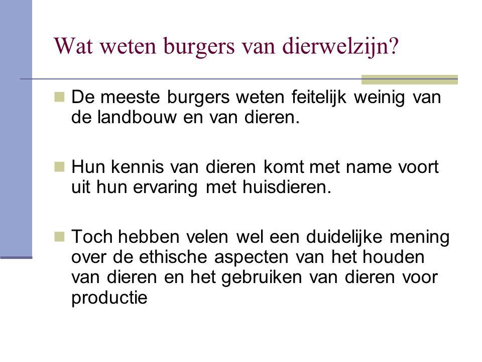 Wat weten burgers van dierwelzijn.