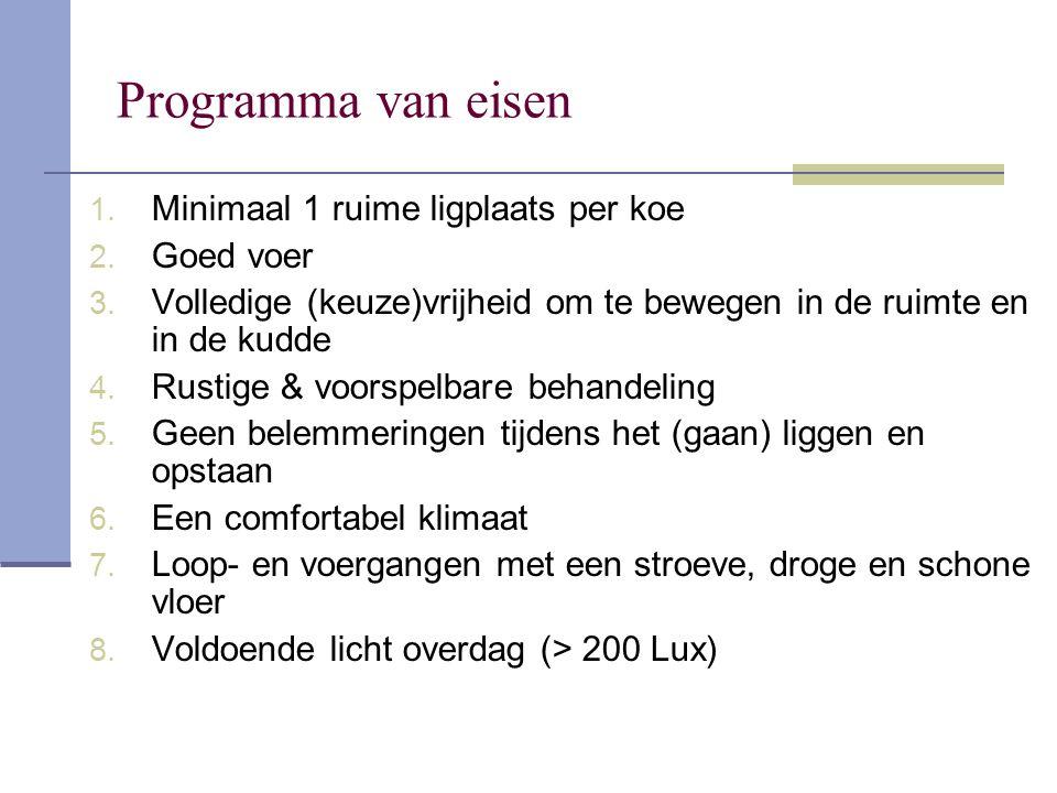 Programma van eisen 1. Minimaal 1 ruime ligplaats per koe 2.