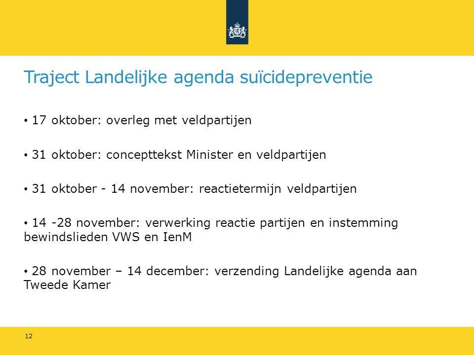Traject Landelijke agenda suïcidepreventie 17 oktober: overleg met veldpartijen 31 oktober: concepttekst Minister en veldpartijen 31 oktober - 14 nove