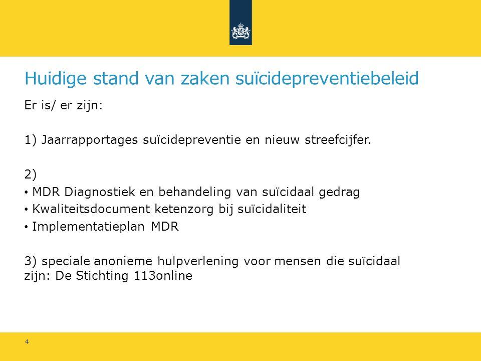 Huidige stand van zaken suïcidepreventiebeleid Er is/ er zijn: 1) Jaarrapportages suïcidepreventie en nieuw streefcijfer. 2) MDR Diagnostiek en behand