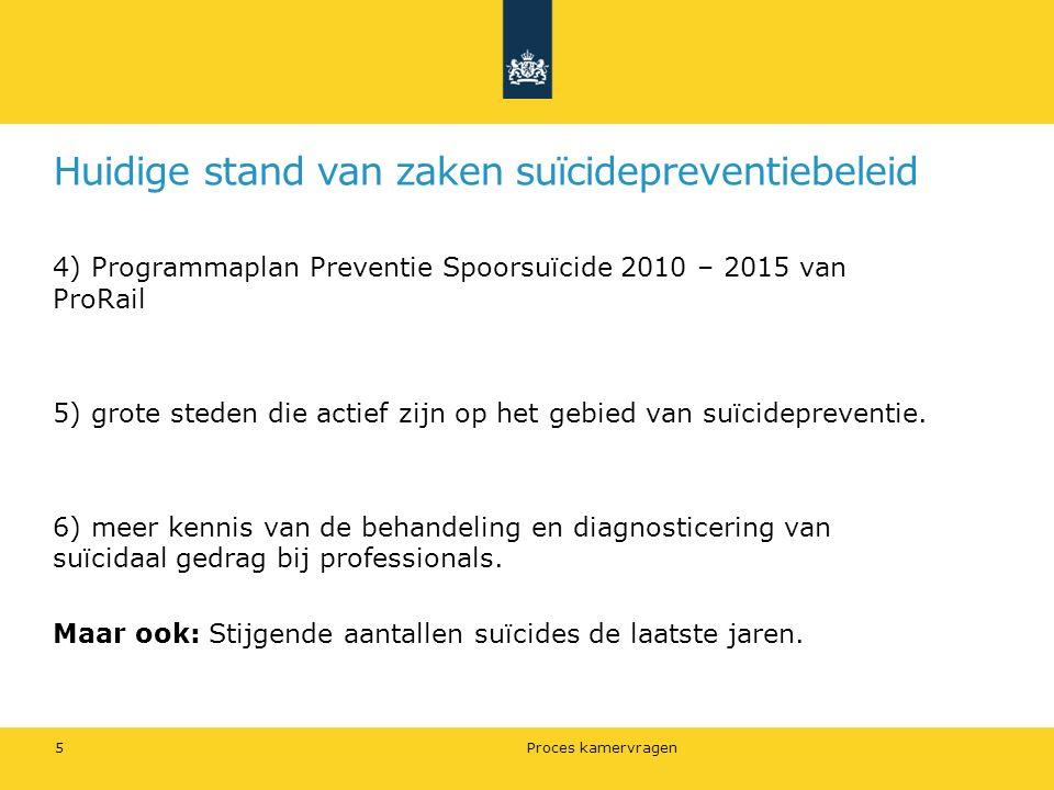 Huidige stand van zaken suïcidepreventiebeleid 4) Programmaplan Preventie Spoorsuïcide 2010 – 2015 van ProRail 5) grote steden die actief zijn op het