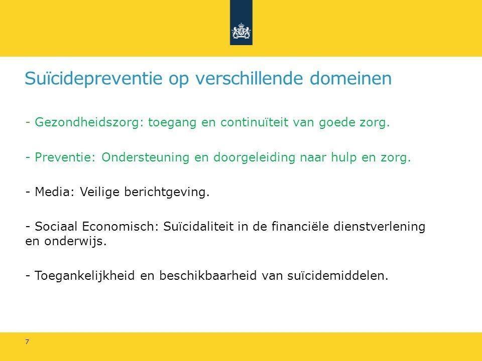 Suïcidepreventie op verschillende domeinen - Gezondheidszorg: toegang en continuïteit van goede zorg. - Preventie: Ondersteuning en doorgeleiding naar