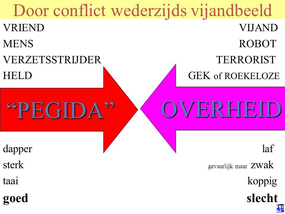 ©vandeSandeinlezingen,2011 Wat zijn de gevolgen.