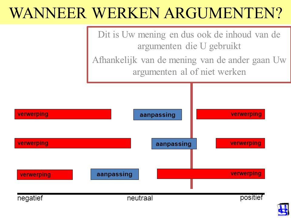 Argumenten doen ertoe Mensen nemen overwegend op emotionele gronden standpunten in Daarna gaan ze zoeken naar argumenten voor die standpunten en dus n