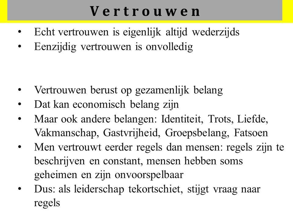 ©vandeSandeinlezingen,2014 De leiderschapspyramide ©vdS'14 V e r t r o u w e n Rechtvaardigheid Interesse in medewerkers Goede manieren INHOUDELIJKE K