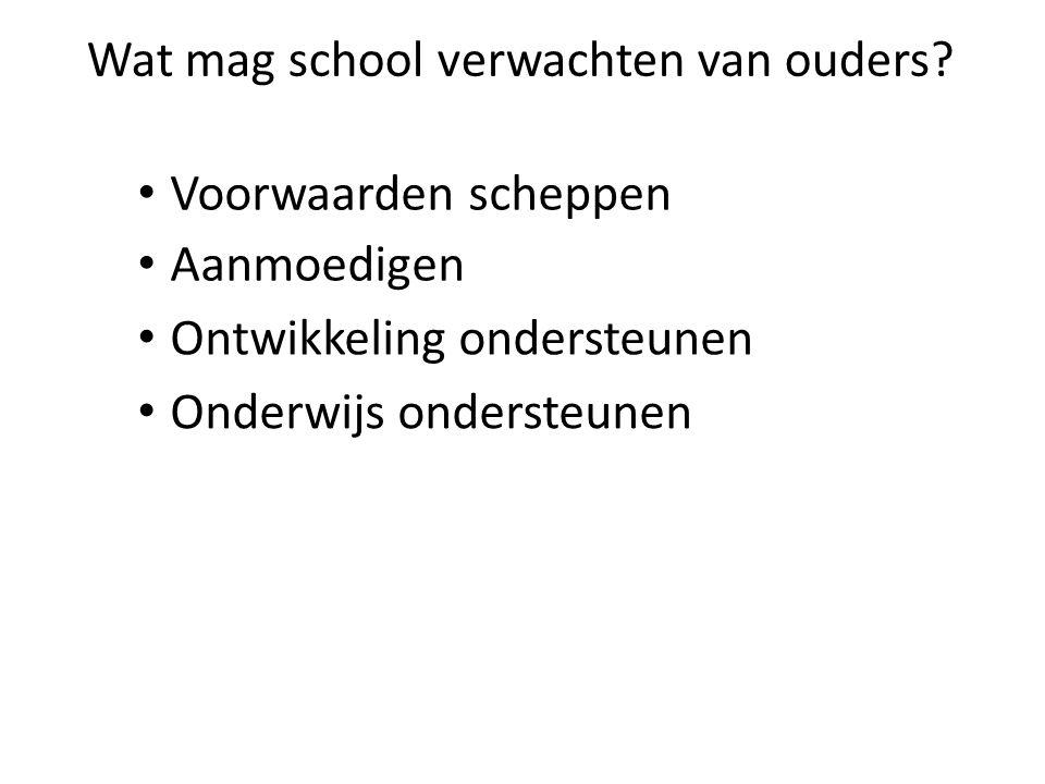 Wat mag school verwachten van ouders.