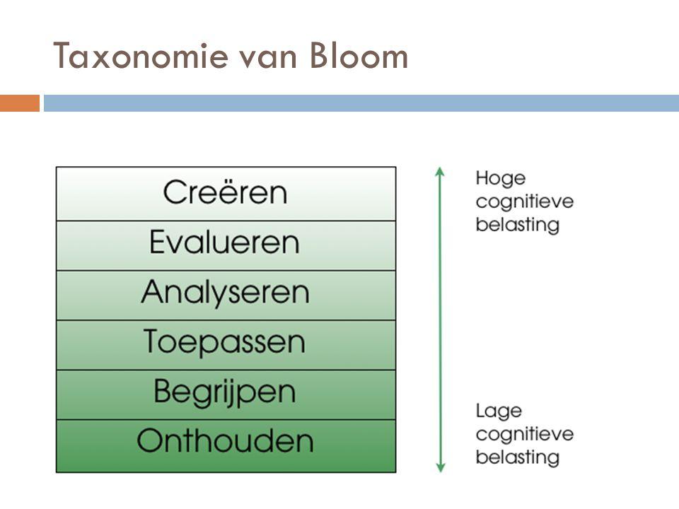 Taxonomie van Bloom
