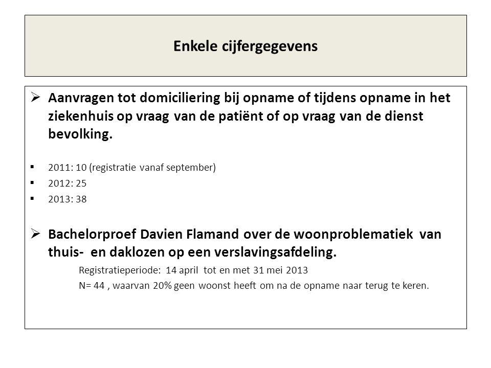Enkele cijfergegevens  Aanvragen tot domiciliering bij opname of tijdens opname in het ziekenhuis op vraag van de patiënt of op vraag van de dienst bevolking.