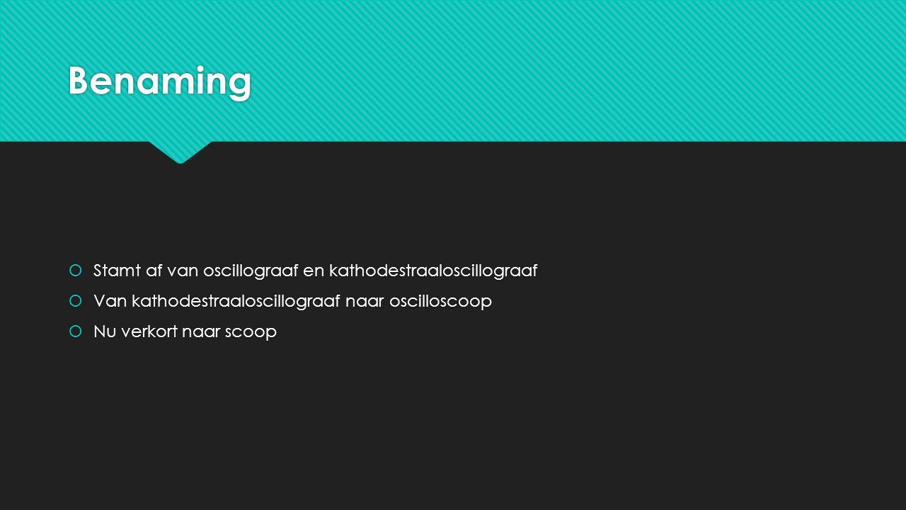 Benaming  Stamt af van oscillograaf en kathodestraaloscillograaf  Van kathodestraaloscillograaf naar oscilloscoop  Nu verkort naar scoop  Stamt af van oscillograaf en kathodestraaloscillograaf  Van kathodestraaloscillograaf naar oscilloscoop  Nu verkort naar scoop