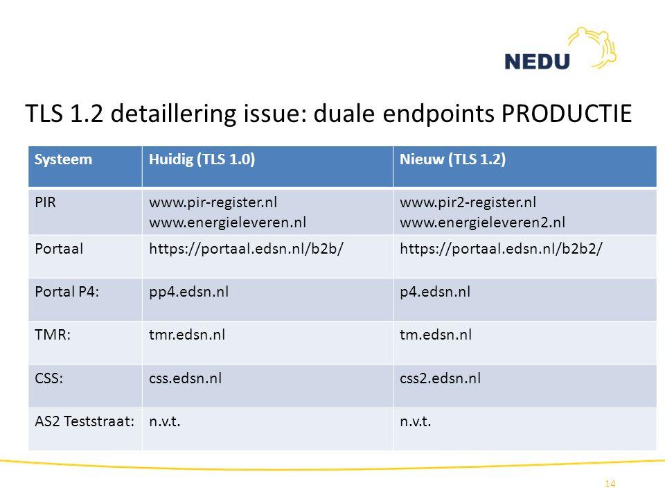 TLS 1.2 detaillering issue: duale endpoints PRODUCTIE 14 SysteemHuidig (TLS 1.0)Nieuw (TLS 1.2) PIRwww.pir-register.nl www.energieleveren.nl www.pir2-