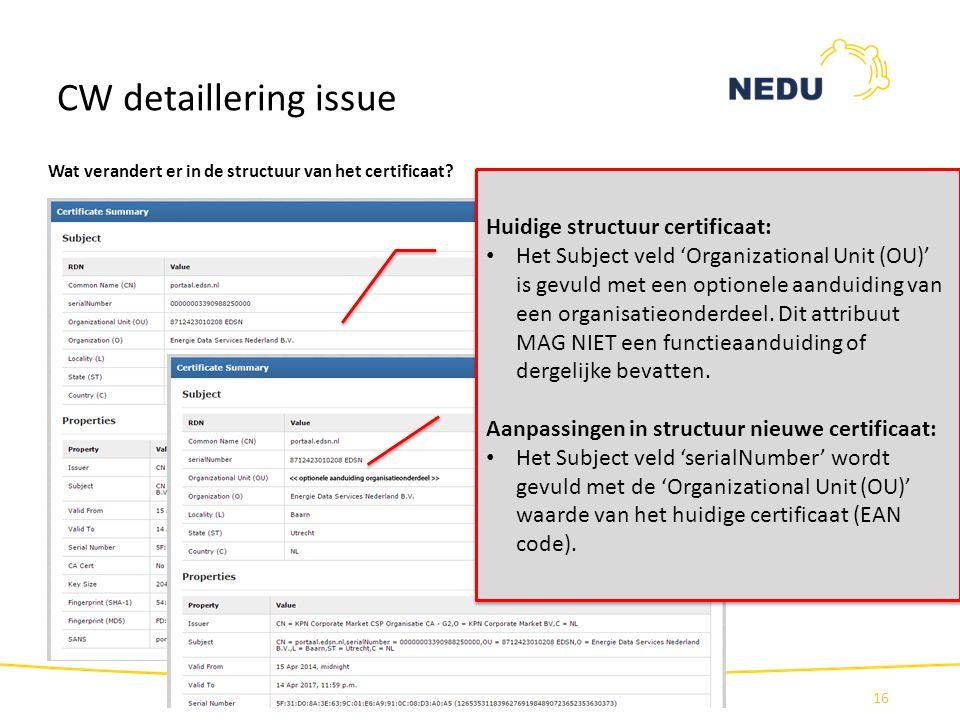 CW detaillering issue 16 Wat verandert er in de structuur van het certificaat? Huidige structuur certificaat: Het Subject veld 'Organizational Unit (O