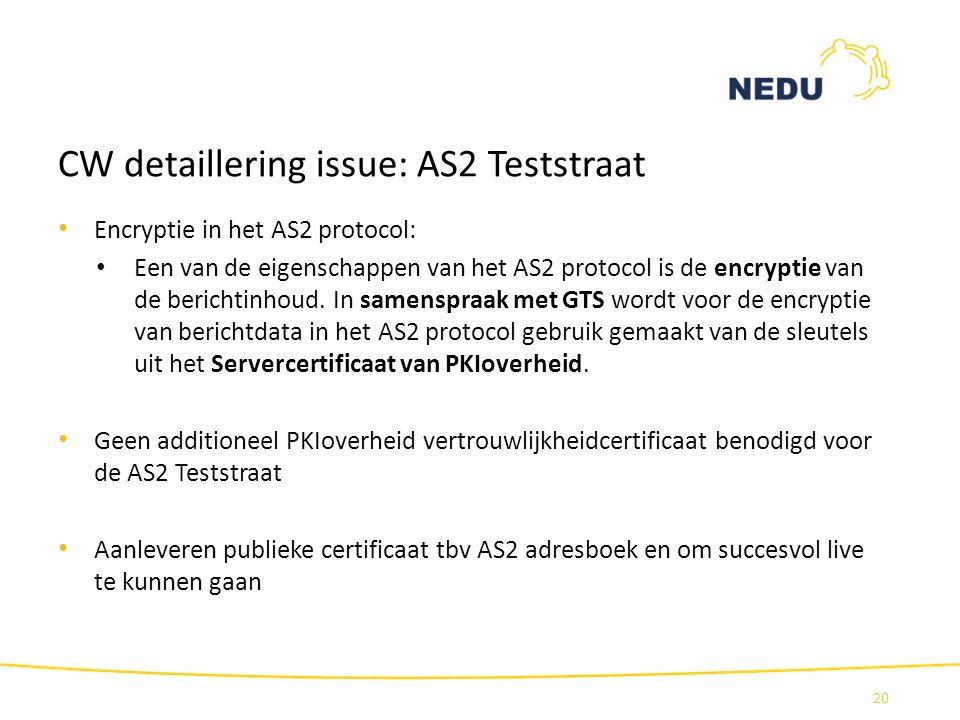 CW detaillering issue: AS2 Teststraat Encryptie in het AS2 protocol: Een van de eigenschappen van het AS2 protocol is de encryptie van de berichtinhou
