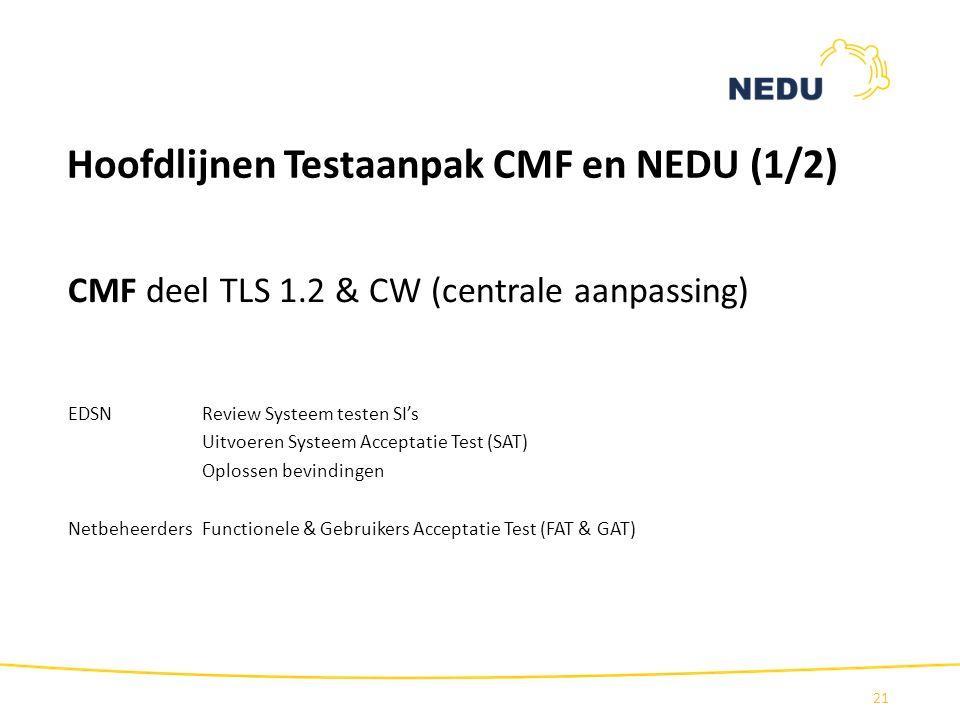 Hoofdlijnen Testaanpak CMF en NEDU (1/2) CMF deel TLS 1.2 & CW (centrale aanpassing) EDSNReview Systeem testen SI's Uitvoeren Systeem Acceptatie Test