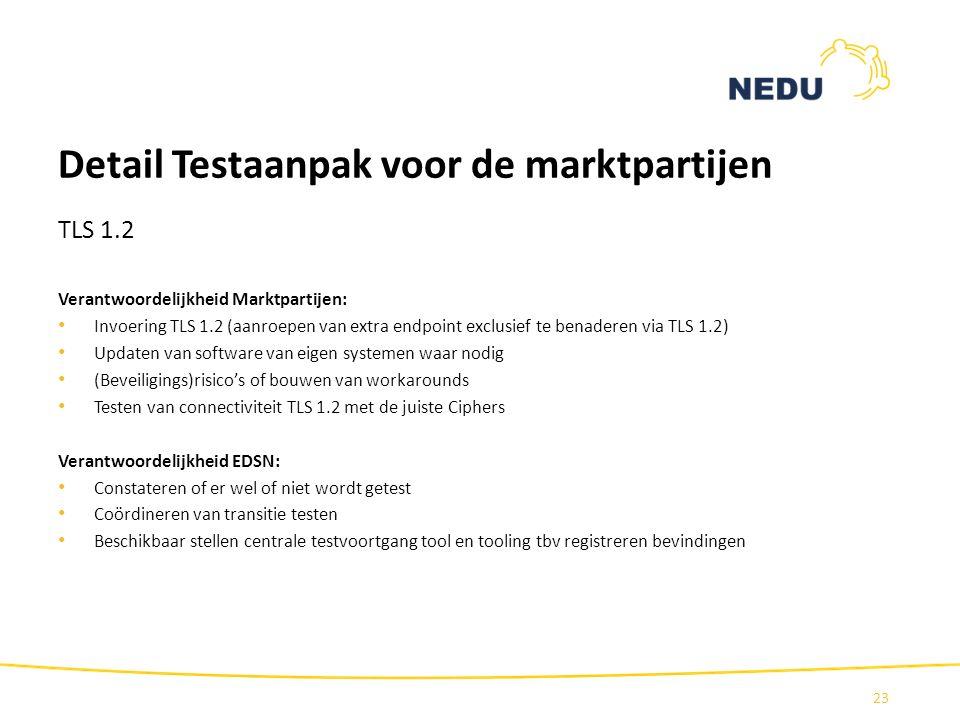 Detail Testaanpak voor de marktpartijen TLS 1.2 Verantwoordelijkheid Marktpartijen: Invoering TLS 1.2 (aanroepen van extra endpoint exclusief te benad