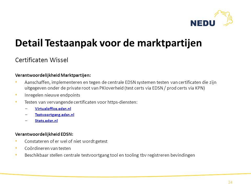 Detail Testaanpak voor de marktpartijen Certificaten Wissel Verantwoordelijkheid Marktpartijen: Aanschaffen, implementeren en tegen de centrale EDSN s